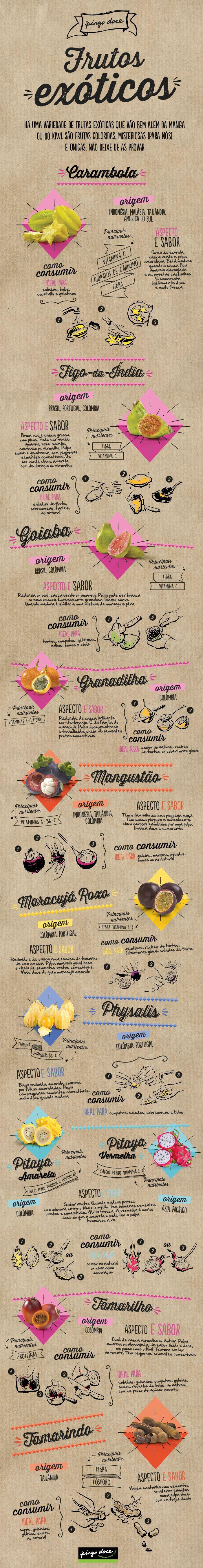 Pingo Doce - frutos exóticos