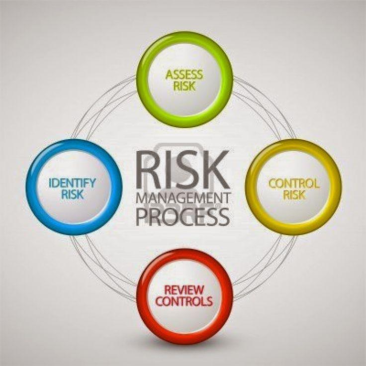 Management Resiko | DKT PORTAL ASURANSI