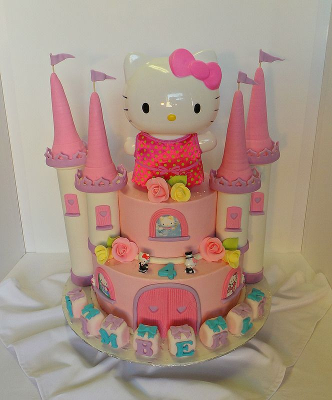 Hello Kitty Toys For Cakes : Hello kitty birthday cake with toy topper