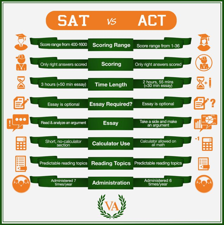 Sat and act good enough for law school?