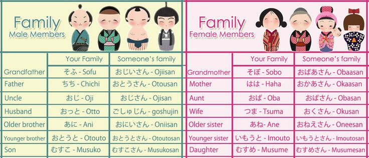 japanese counters people - Google Search