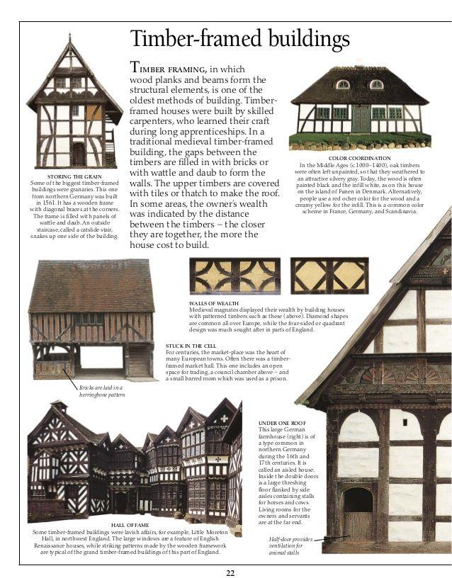 11 best European Timber Frames images on Pinterest | Germany, German ...