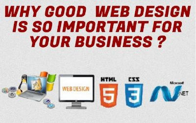 Reasons why web designing is so important