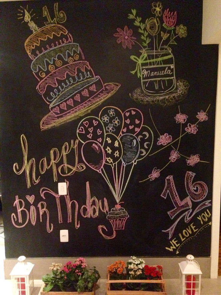 Chalkboard happy birthday