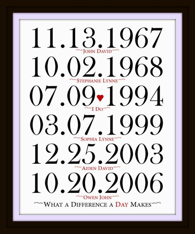 Full of Great Ideas: Free 'What a Difference a Day Makes' Template ^ 10 yr anniversary gift!