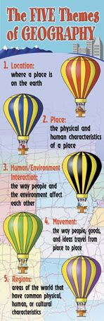 The Five Themes of Geography - Colossal Concept Poster