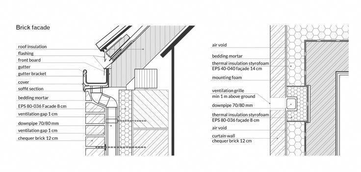 Incredible Gutters On Metal Roof Guttersonmetalroof In 2020 Rinnen Holzbau Bau
