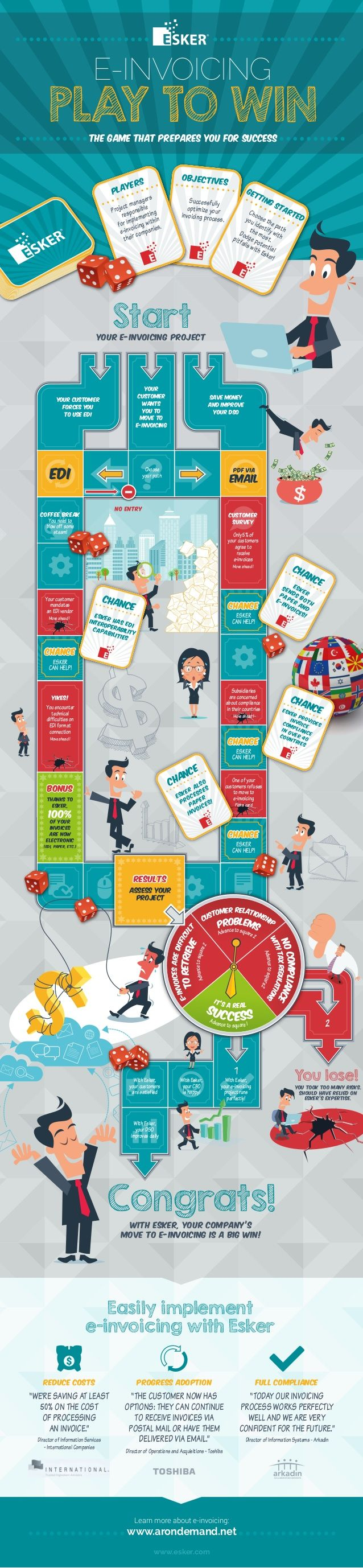[Infographic] Your E-Invoicing Project