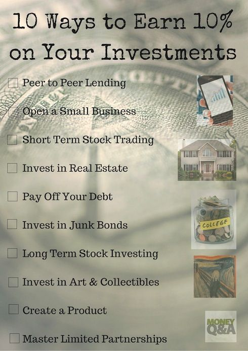 how to find the rate of investment