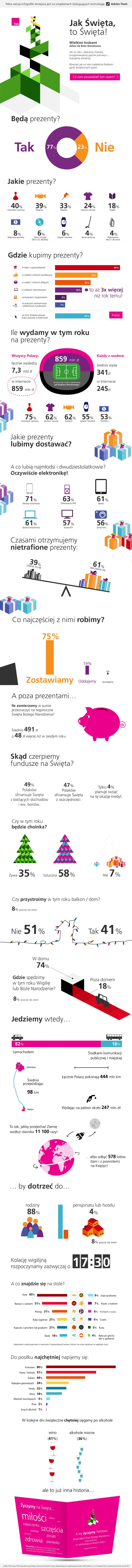 Gwiazdka 2012 - życzenia TNS Polska