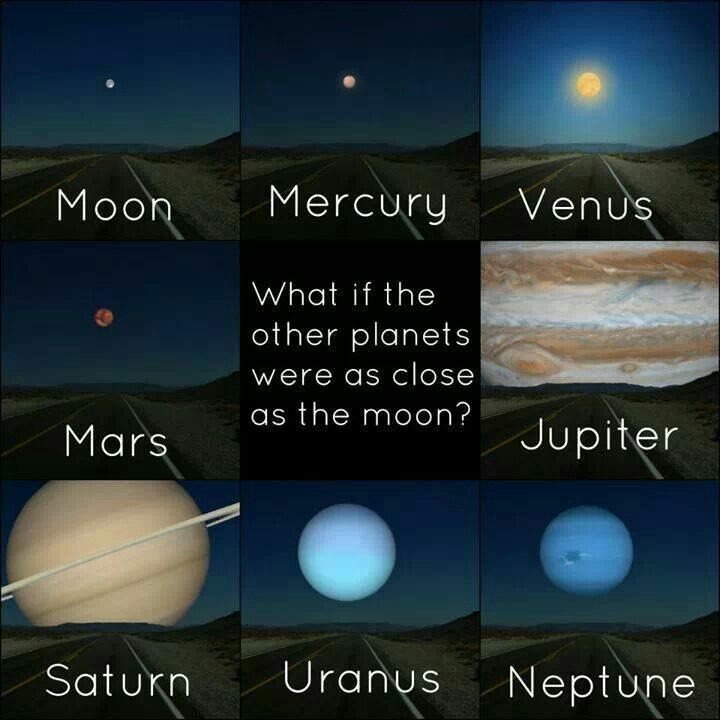 planets and moon distance - photo #15