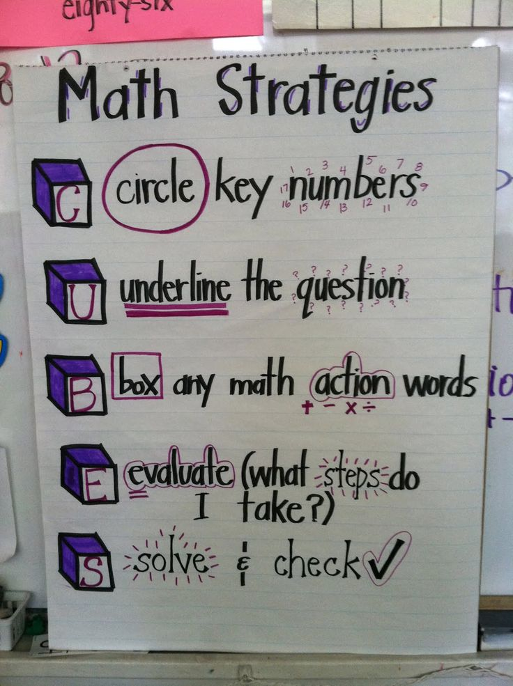 Math Strategies Chart