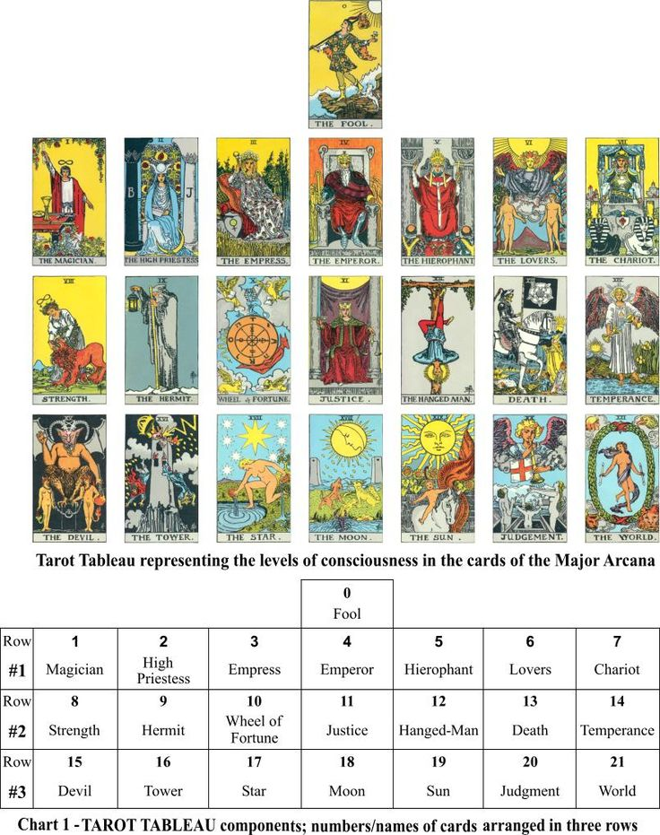 1000+ Images About Psychic Medium Tarot Cards On Pinterest
