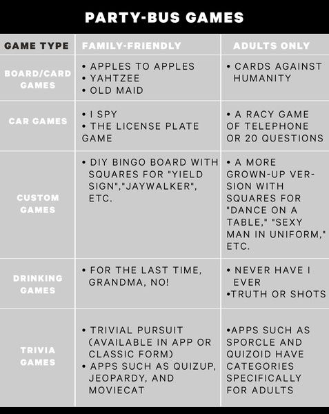 Party Bus Rental Guide Games