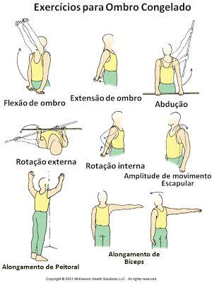 O Guia do Fisioterapeuta: Capsulite Adesiva / Ombro Congelado