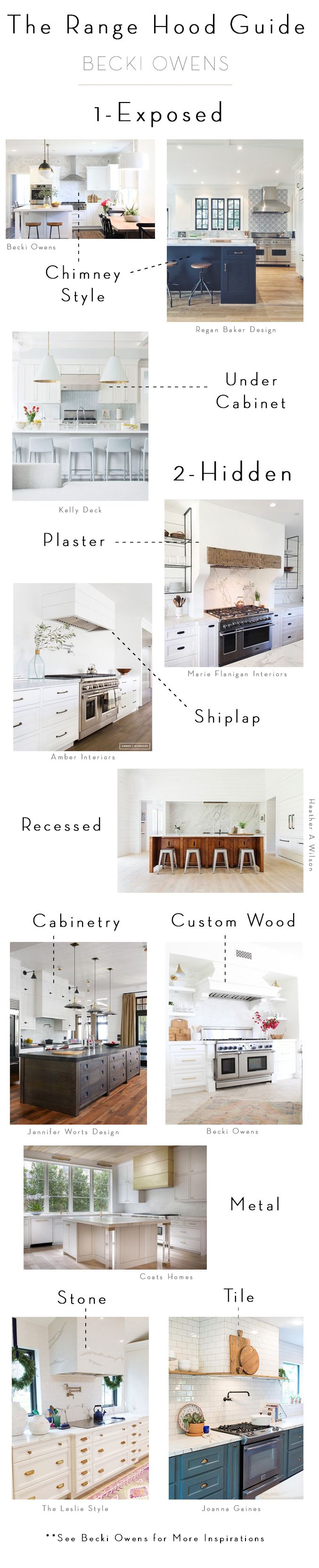BECKI OWENS-- The Range Hood Guide.  From dramatic statement hoods or those with a simple minimalist design, today I am sharing inspirations for range hood designs you might consider.