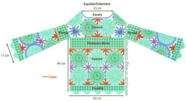 Túnica crochet: molde