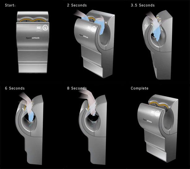 dyson airblade hand dryer manual
