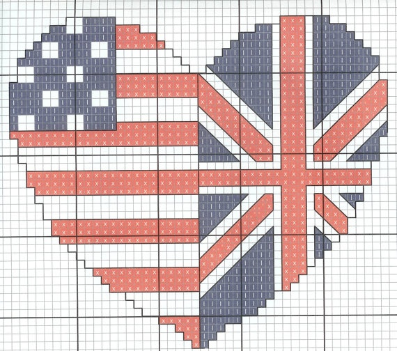 PERFECT cross stitch pattern for this britatheart