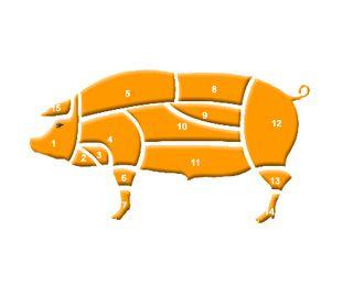 Tema 1- Materias primas. Carnes: Ganado porcino