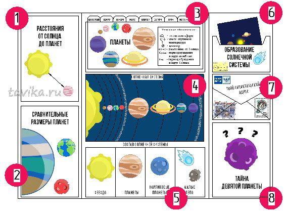 лэпбук солнечная система