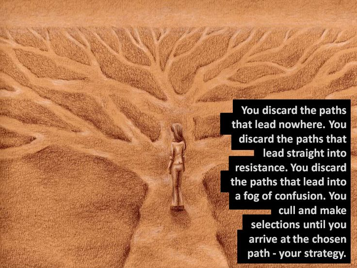 Image Inspiration: Strategic Theme GALLUP StrengthsFinder  You discard the paths…