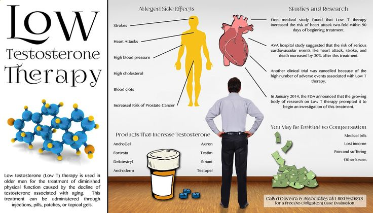 Low Testosterone Therapy Infographic. Low Testosterone (Low T) therapy is used in older men for the treatment of diminished physical function caused by the decline of testosterone associated with aging. Alleged side effects include: Strokes, Heart Attacks, High Blood Pressure, Blood Clots, Increased Risk of Prostate Cancer. #low_testosterone #Prostate_Cancer #Low_T #Enlarged_Prostate #AndroGel
