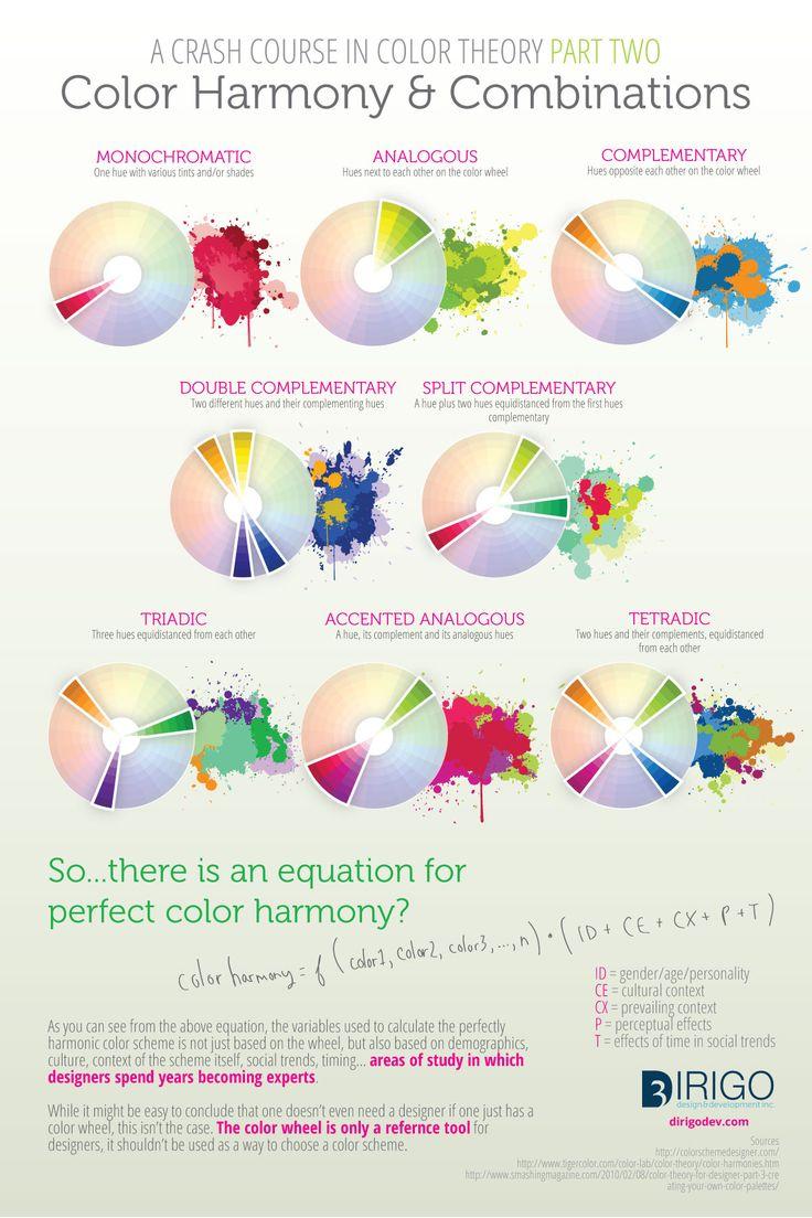 Color harmony online - A Crash Course In Color Theory Part Two Color Harmony Combinations Dirigo