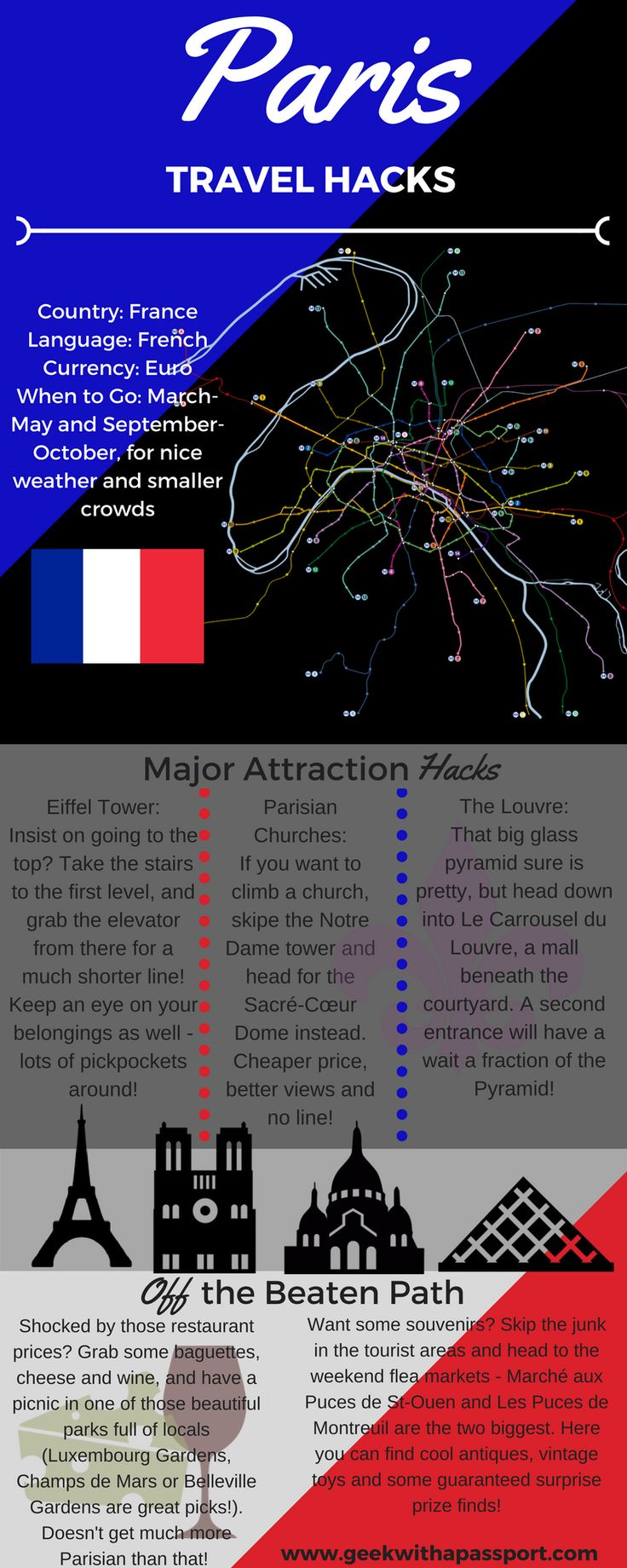 This infographic provides tips and tricks to save money and skip the lines while visiting Paris, France! #infographic #travelinfographic