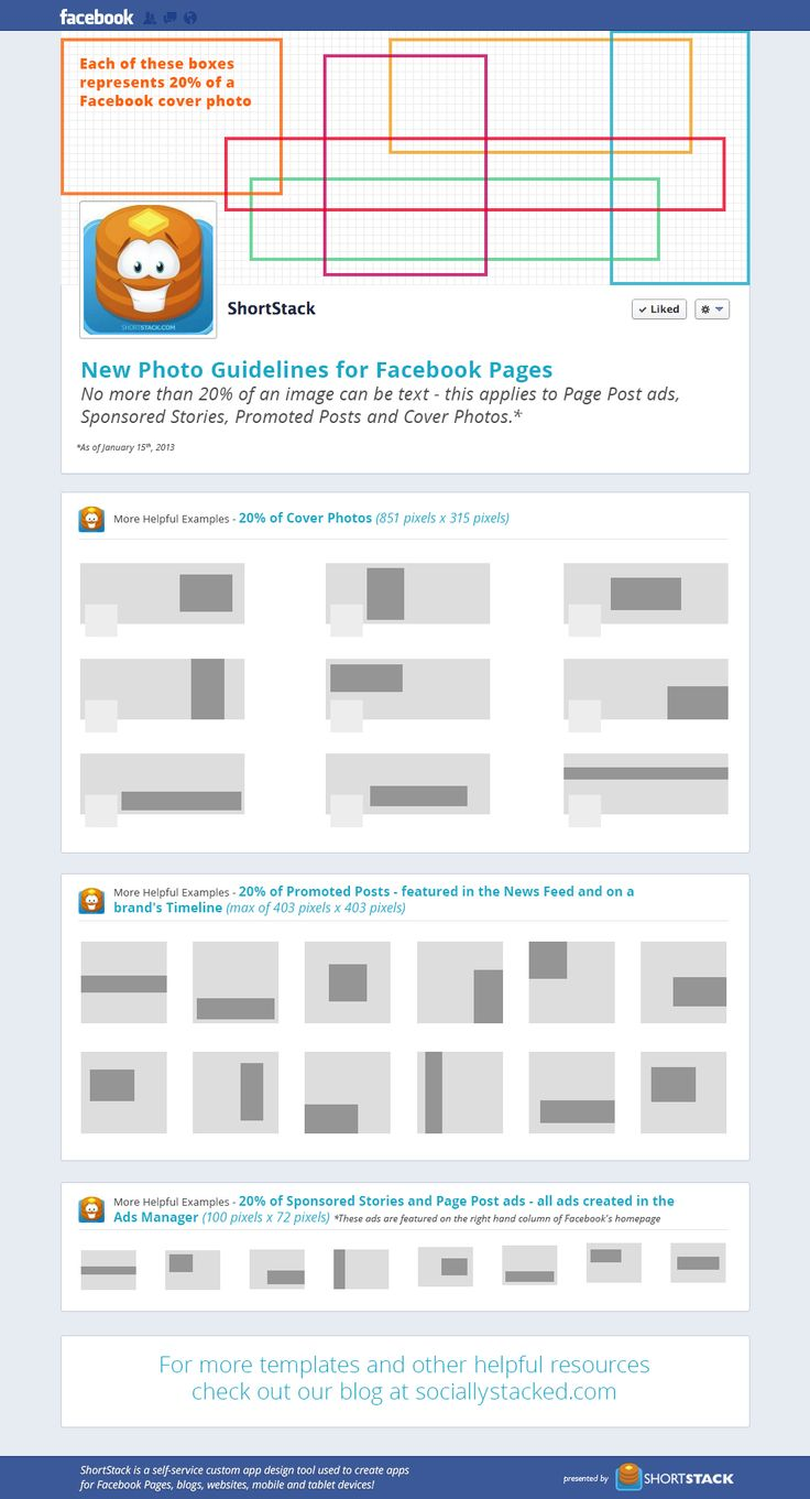 20% rule of Facebook image pages #infographic
