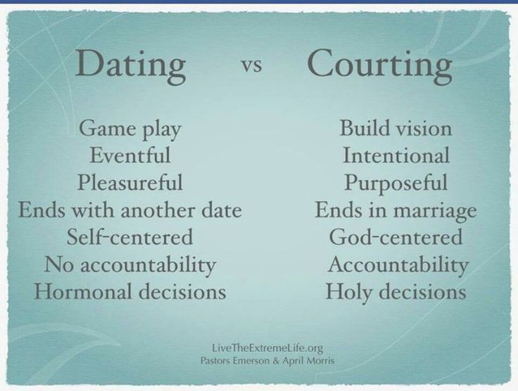 Dating a christian man vs man of god