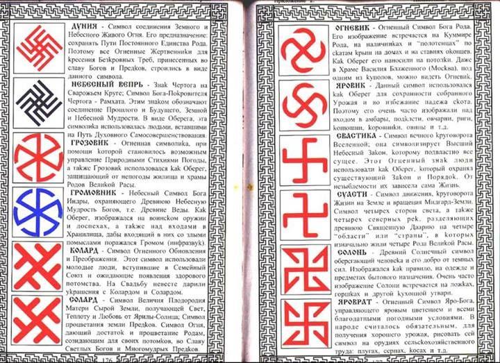Ancient Slavic symbols