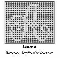 Letter A of Checkered Alphabet Free Chart For Cross-Stitch or Filet Crochet