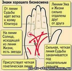 Знаки финансового благополучия. Обсуждение на LiveInternet - Российский Сервис Онлайн-Дневников