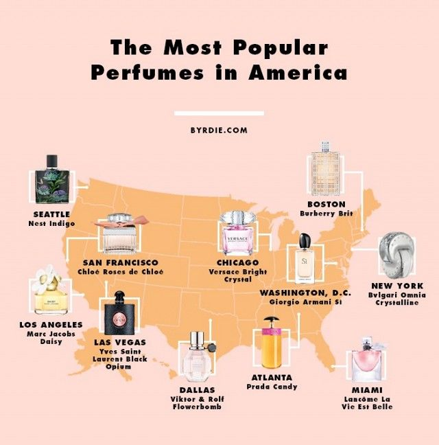 The Most Popular Perfumes in America, by City | Byrdie