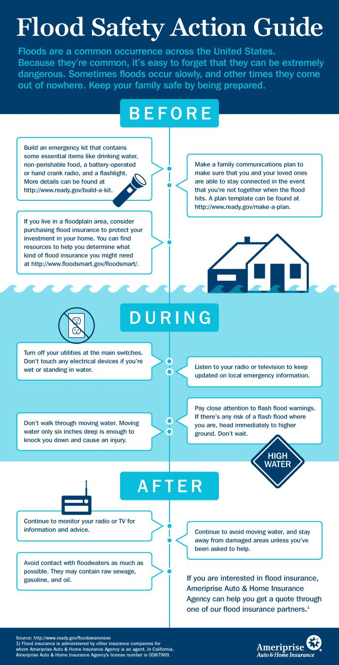Google Image Result for https://www.ameriprise.com/auto-home-insurance/global/content/learning-center/disaster-preparedness/flood-prepare_infographic.jpg
