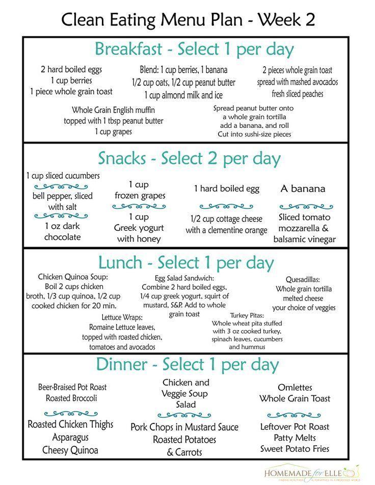 Clean Eating Menu Plan Week- fre printable weekly meal plans | homemadeforelle.com