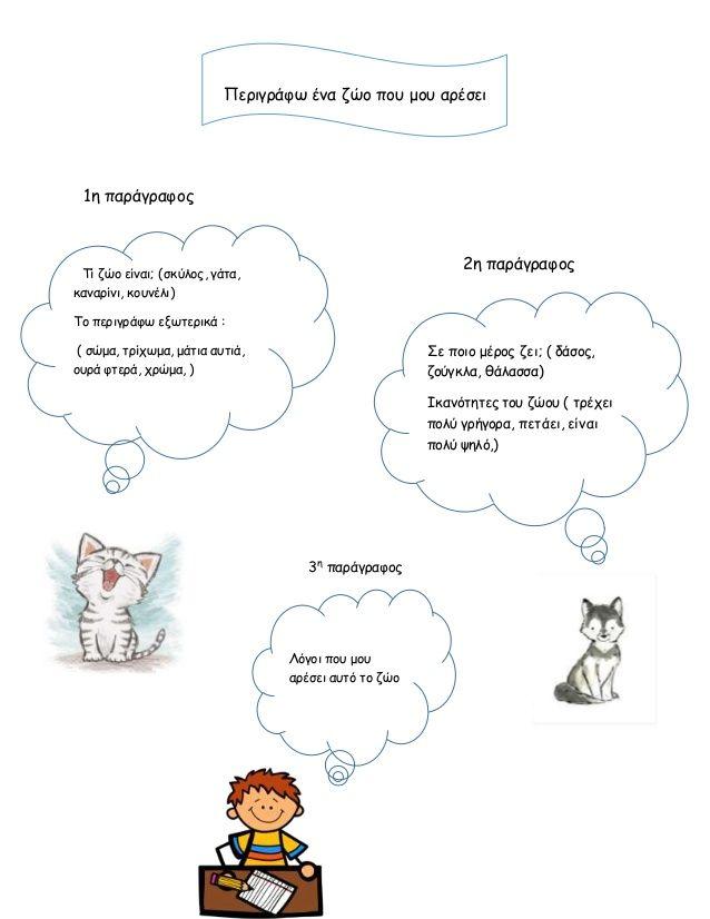 Περιγράφω ένα ζώο που μου αρέσει  1η παράγραφος  2η παράγραφος  3η παράγραφος  ΤΤί ζώο είναι; (σκύλος, γάτα,  καναρίνι, κο...