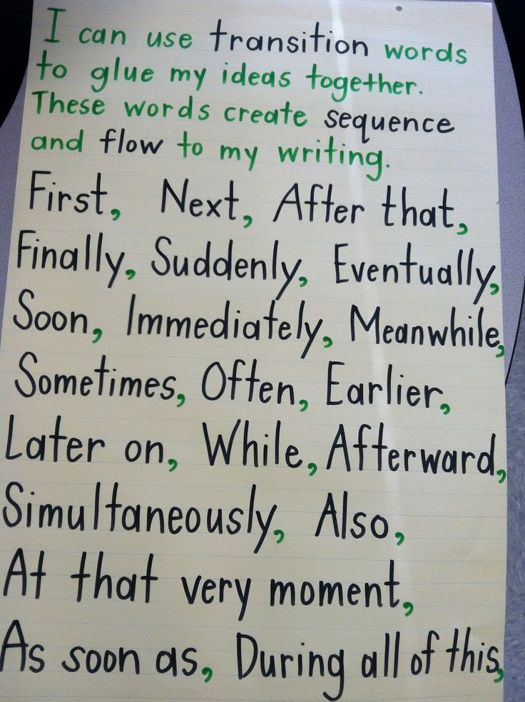 Inspired to Read: Transition words
