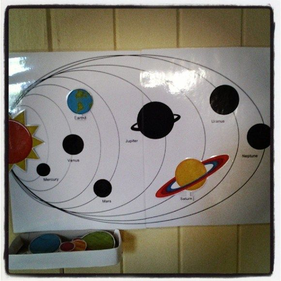 Solar System Activities for Preschoolers - Pics about space
