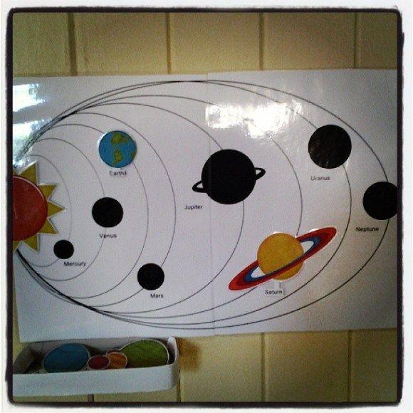 preschool lesson plan solar system - photo #34