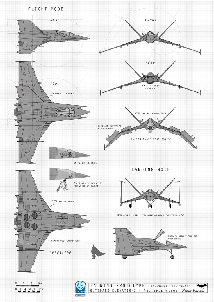 Batman: Arkham Origins | Batwing master blueprints | Meinert Hansen
