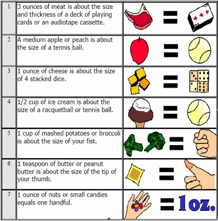 35 best images about Toddler nutrition on Pinterest | Homemade ...