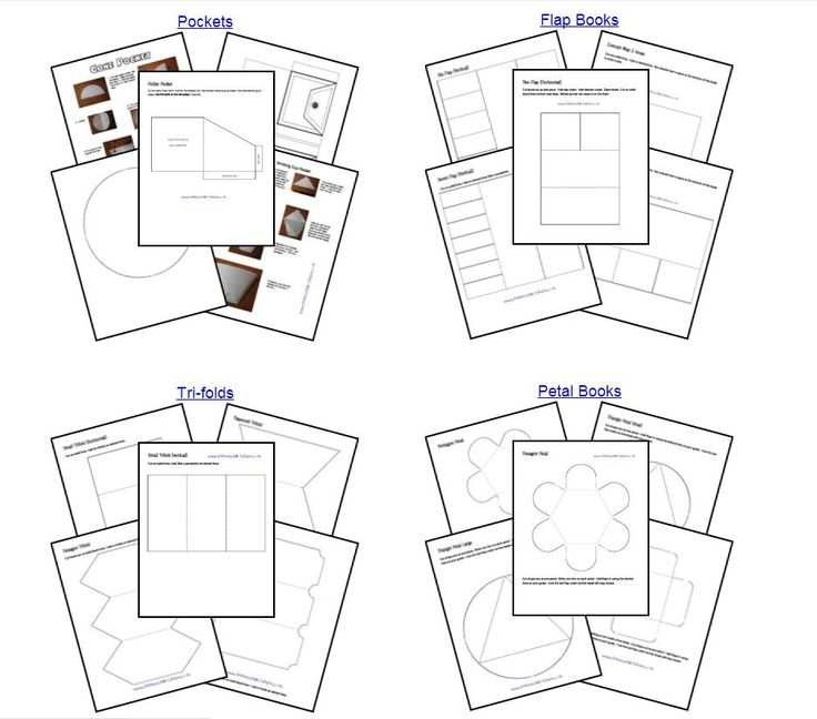 Are you using interactive notebooks in your classroom?  Check out this wide variety of FREE templates.  Be sure to follow me on Pinterest for more links to great free resources.