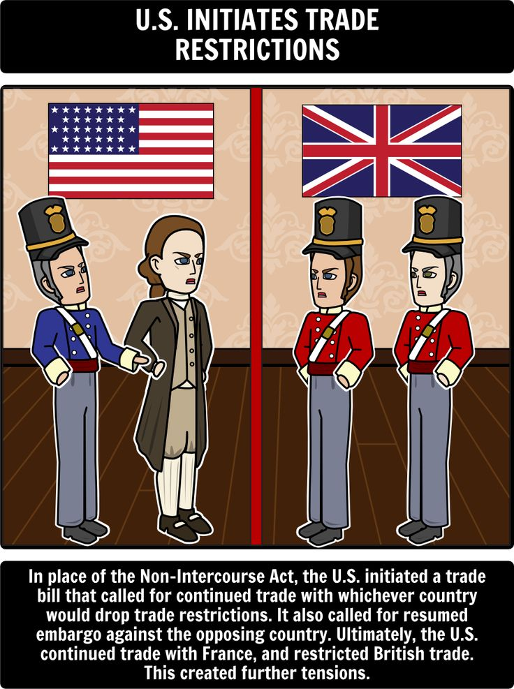 Causes of the war of 1812 timeline pdf