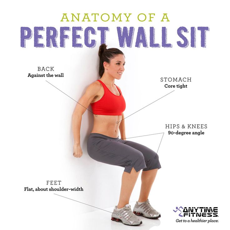 Chair Gym Weight Loss Wing Covers Amazon Perfect Wall Sit Form | Workouts! Pinterest Sits, Walls And