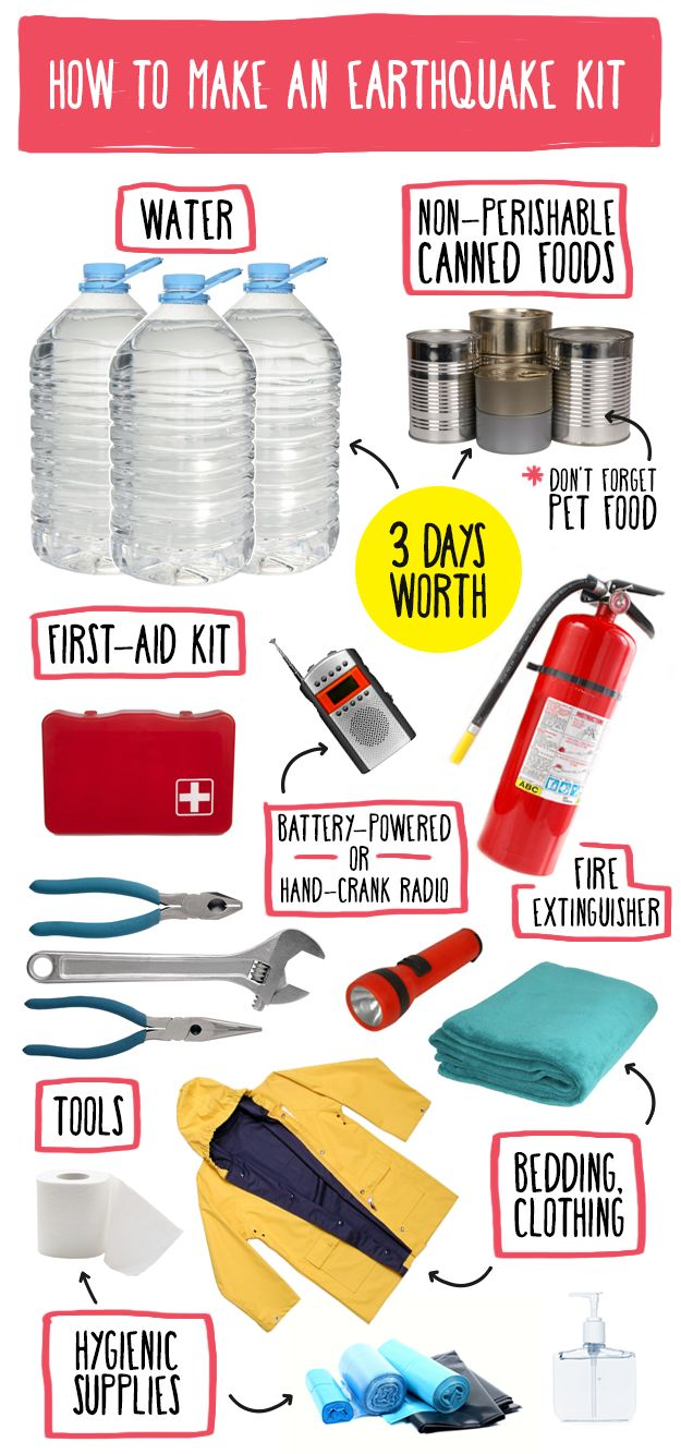 So yeah you should probably have an earthquake kit for Where do you go in an earthquake
