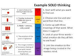 Solo taxonomy - Google Search