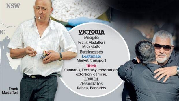 The Mafia's reach in Victoria