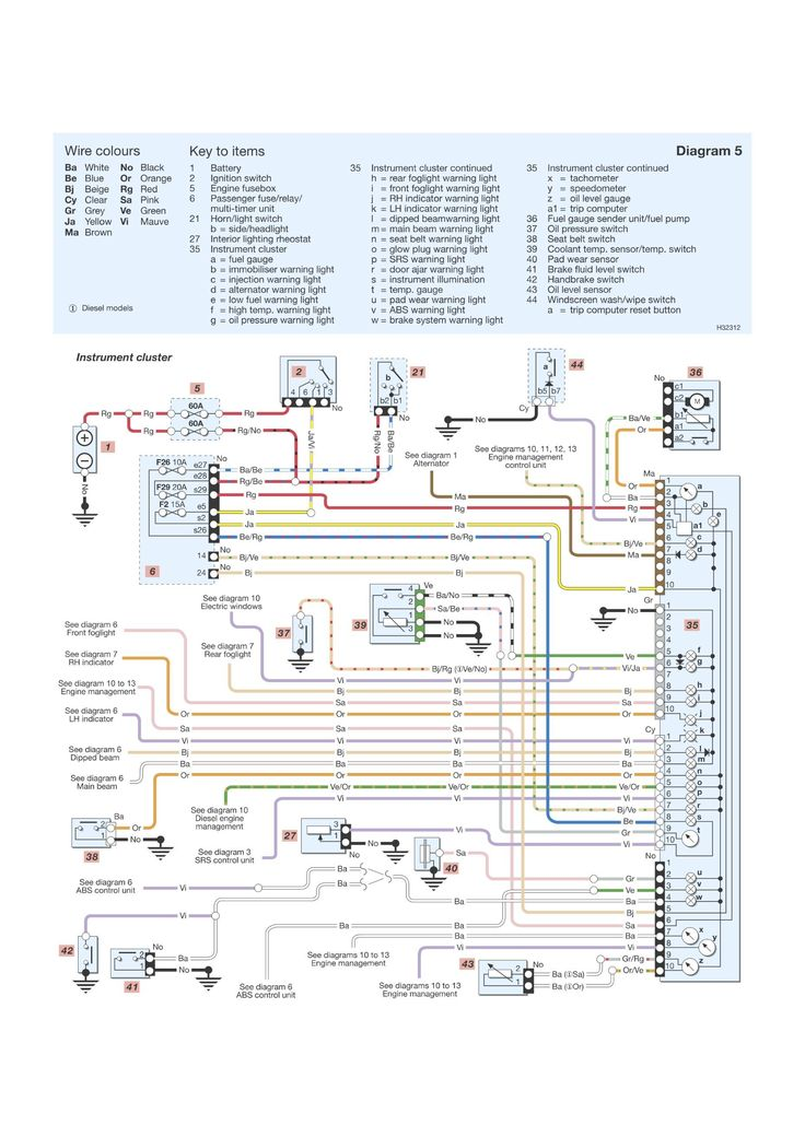 [DVZP_7254]   DIAGRAM] Renault Trafic Wiring Diagram De Usuario FULL Version HD Quality  De Usuario - AANDJAUTOCARE.GFNEWS.IT | Renault Megane Abs Wiring Diagram |  | GF News